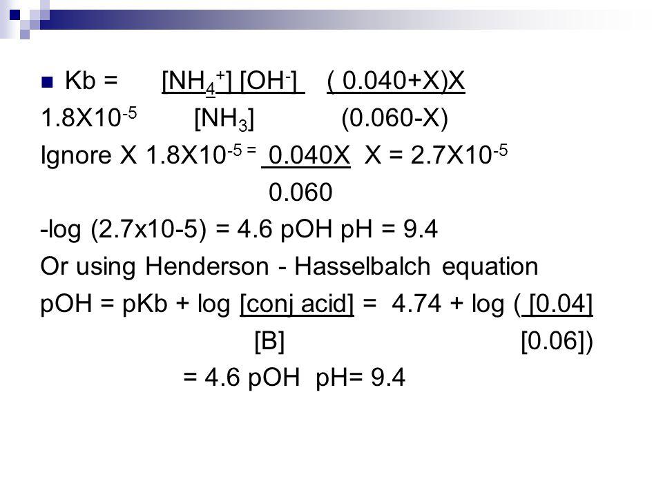 Kb = [NH4+] [OH-] ( 0.040+X)X 1.8X10-5 [NH3] (0.060-X) Ignore X 1.8X10-5 = 0.040X X = 2.7X10-5.
